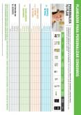 Folleto actual Herbalife.