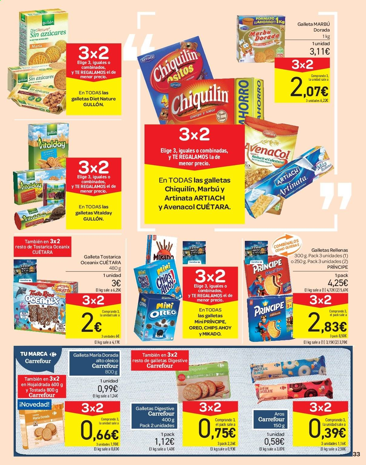Folleto vigente Carrefour  - 21.6.2019 - 10.7.2019. Página 33.