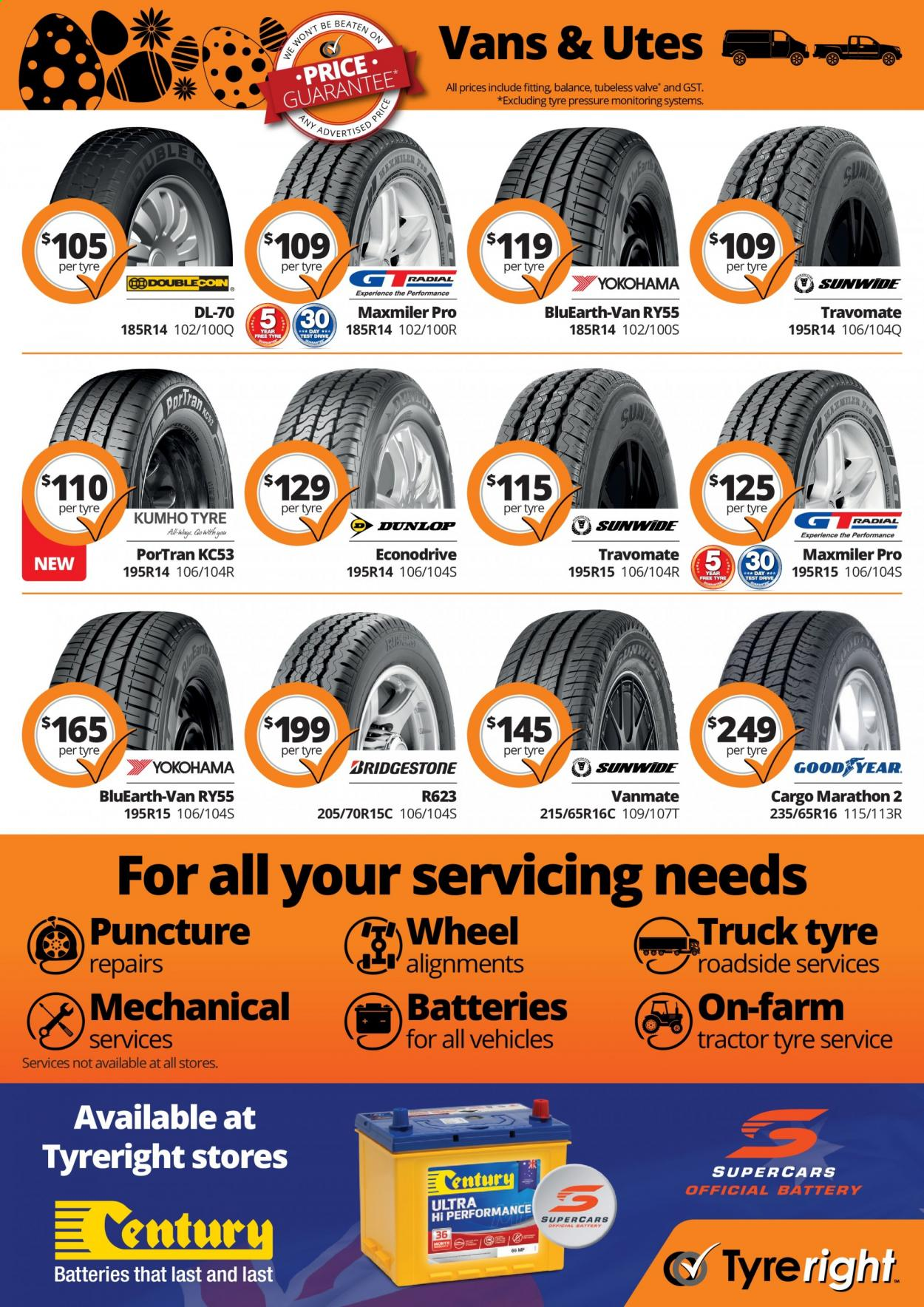 Tyreright catalogue  - 1.3.2021 - 30.4.2021. Page 5.