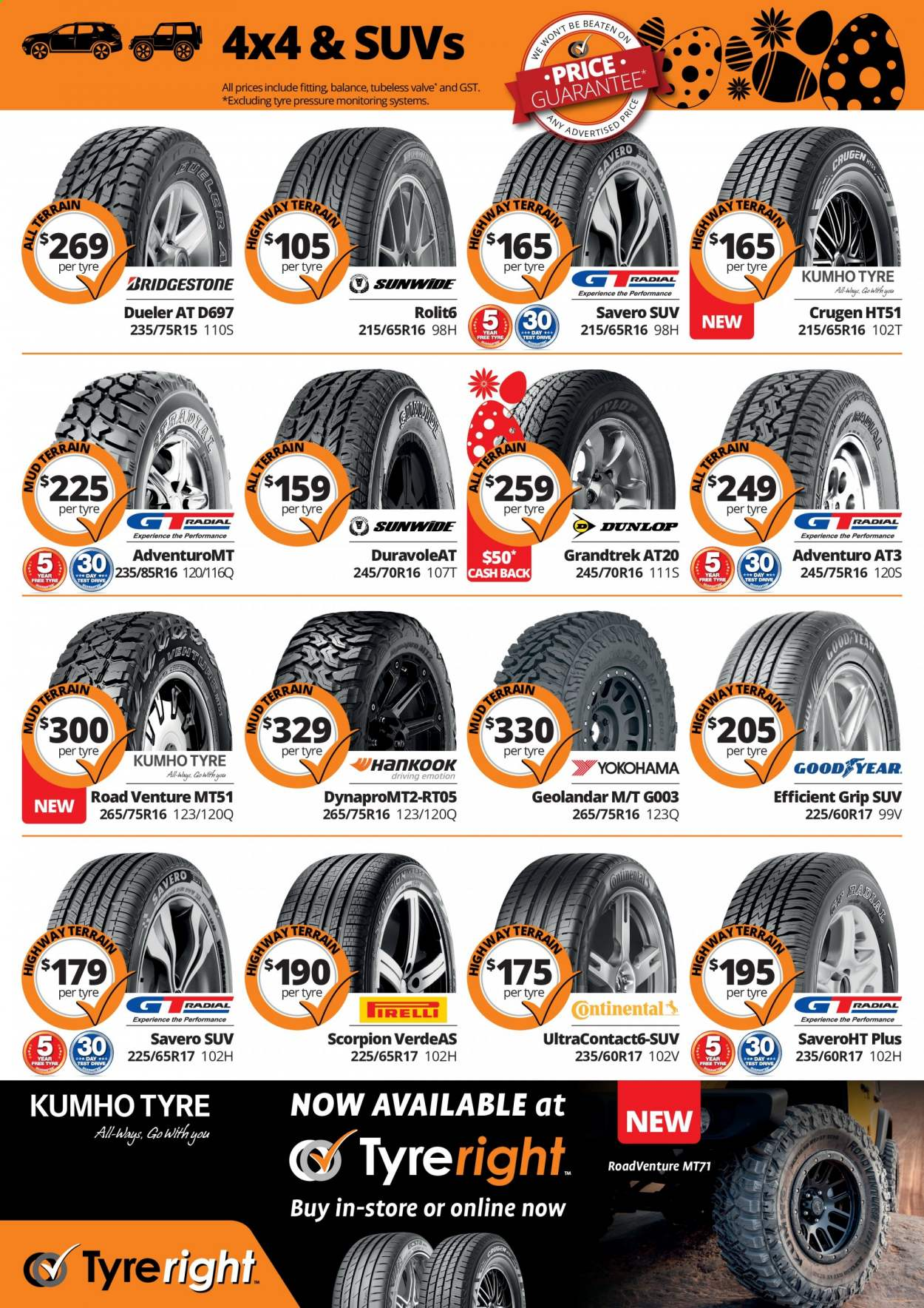 Tyreright catalogue  - 1.3.2021 - 30.4.2021. Page 6.