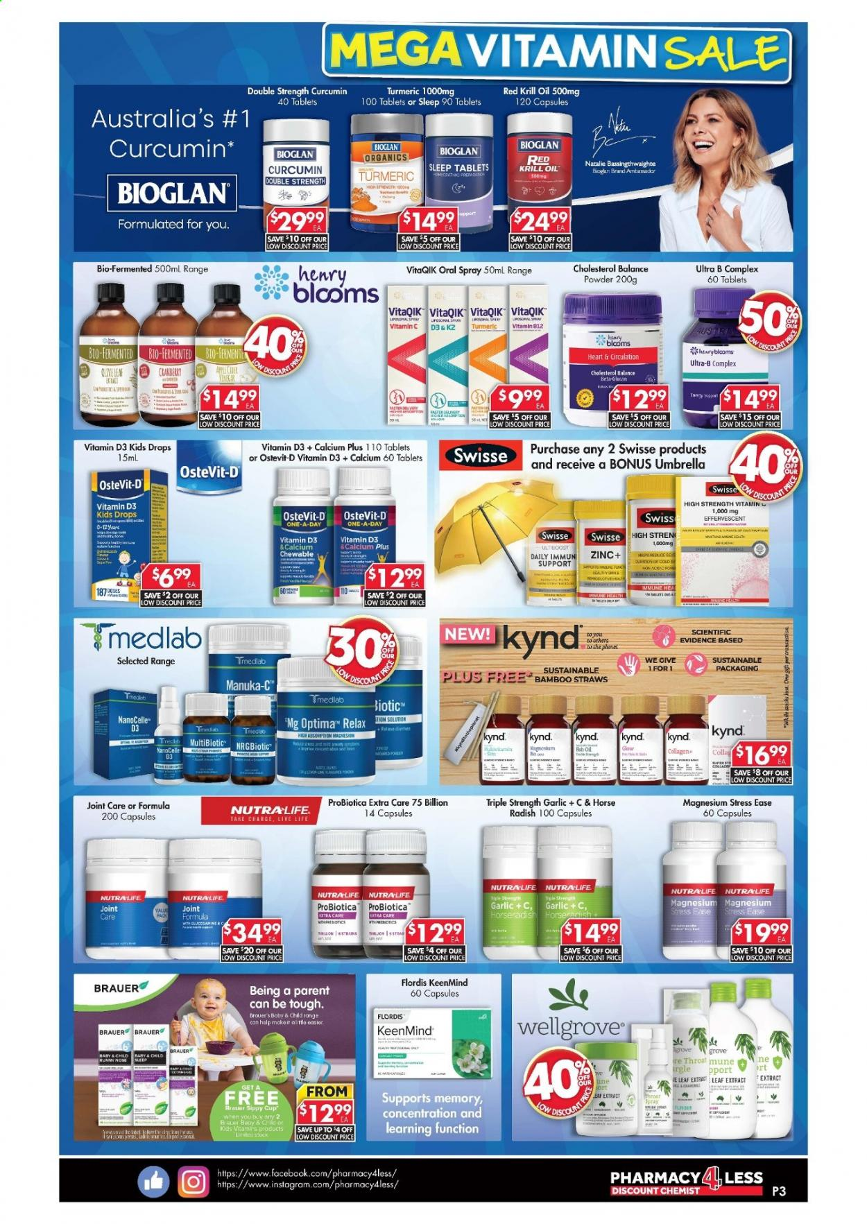 Pharmacy 4 Less catalogue  - 22.4.2021 - 19.5.2021. Page 3.