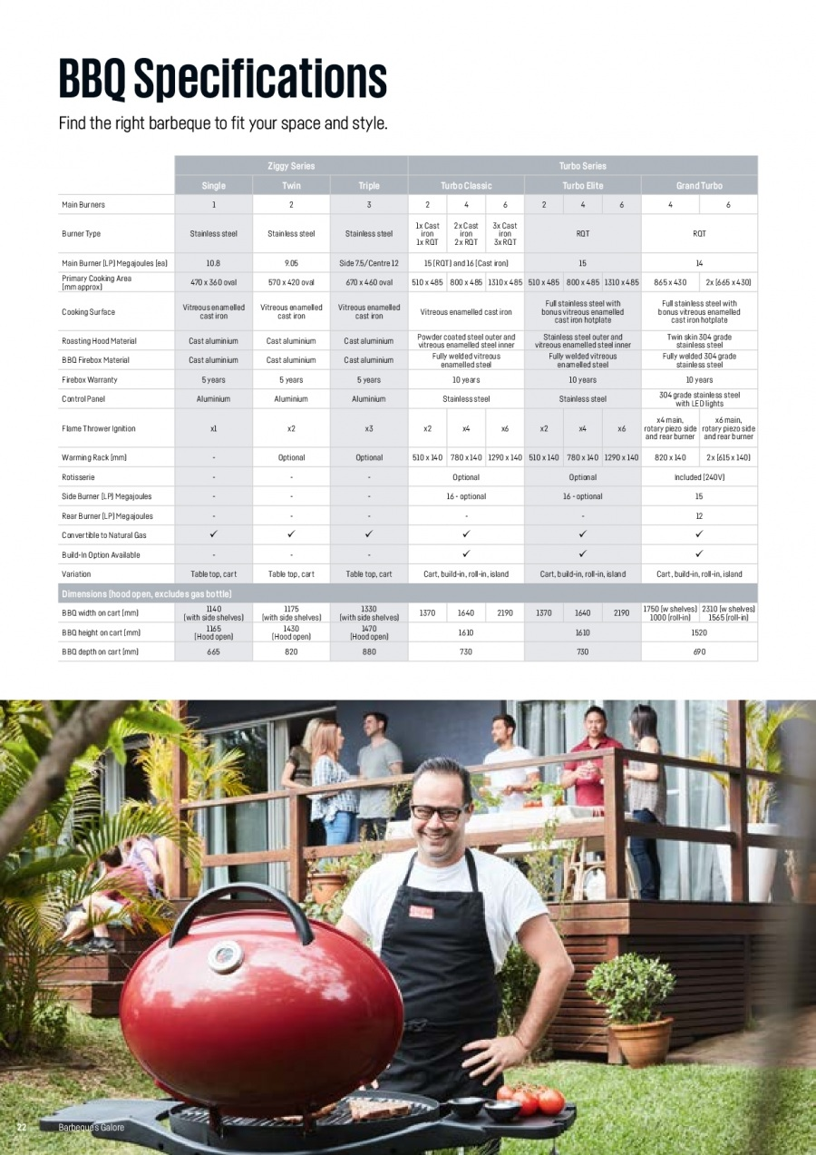 Barbeques Galore catalogue  - 1.10.2017 - 31.8.2018. Page 24.