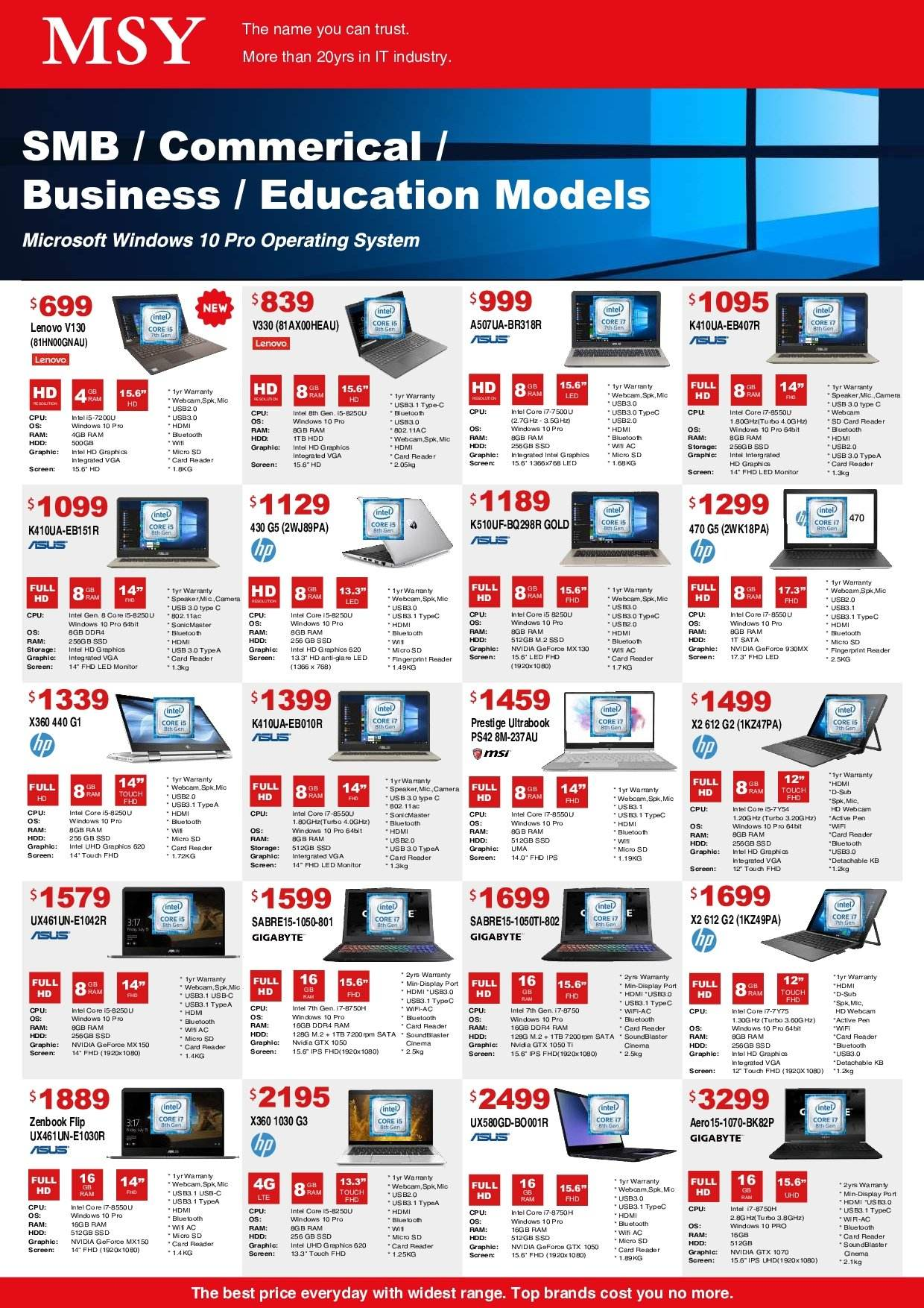 MSY Technology catalogue . Page 6.