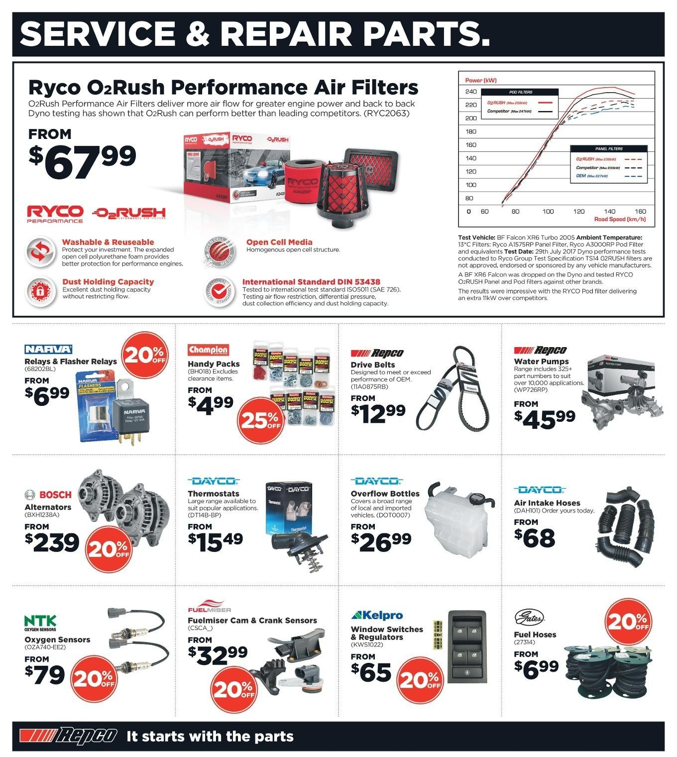 Repco catalogue  - 3.1.2019 - 13.1.2019. Page 4.