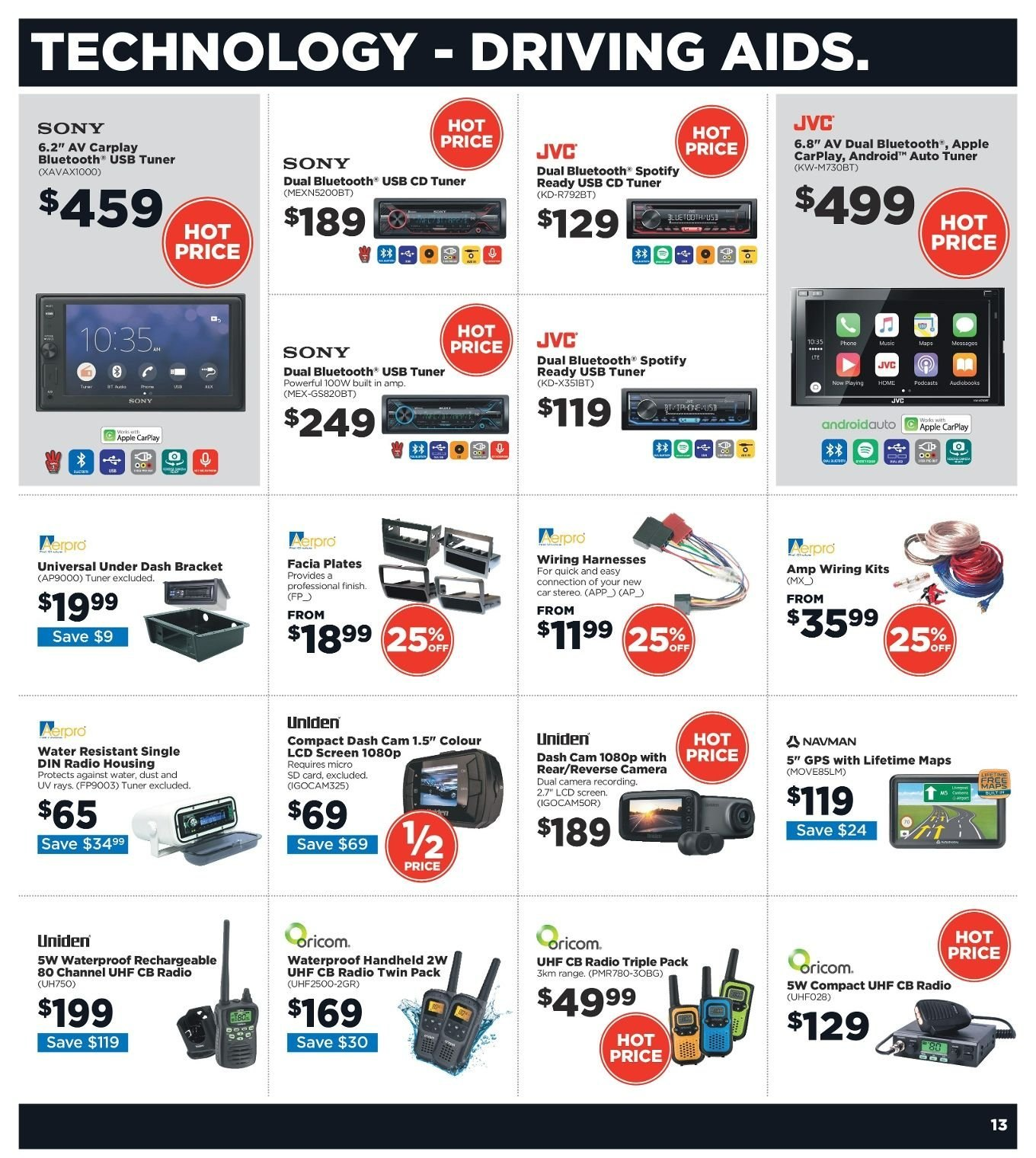 Repco catalogue  - 3.1.2019 - 13.1.2019. Page 13.