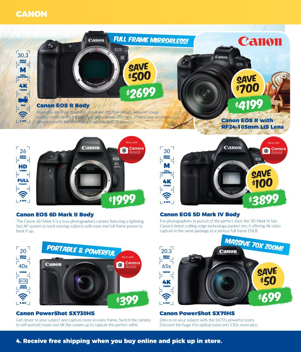 Camera House catalogue  - 24.1.2019 - 29.1.2019. Page 4.