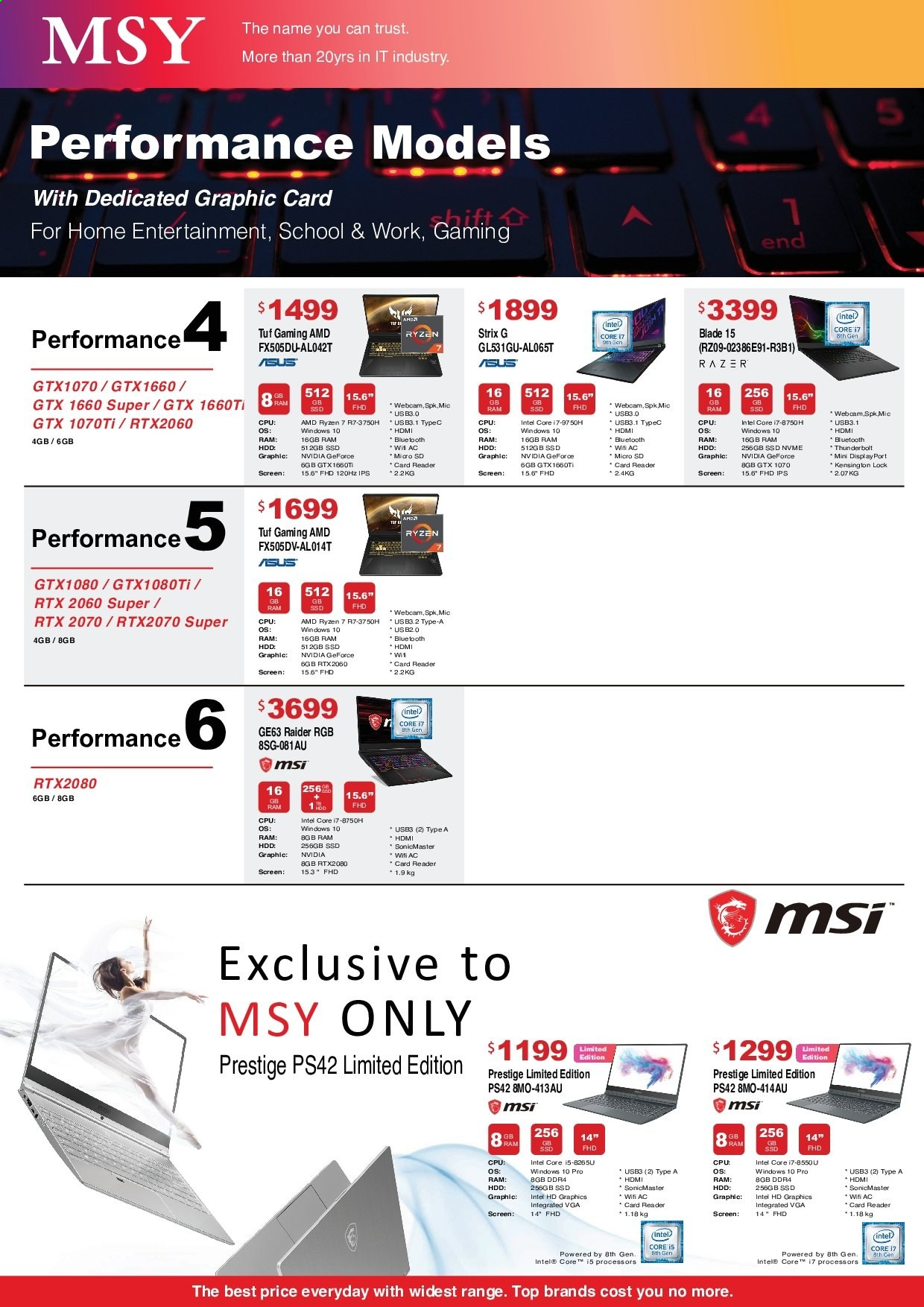 MSY Technology catalogue . Page 8.