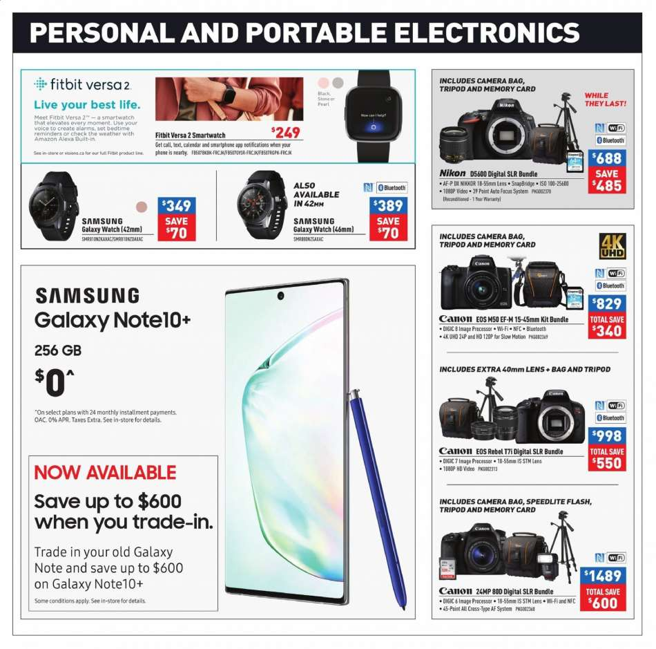 Current Visions Electronics flyer September 13, 2019