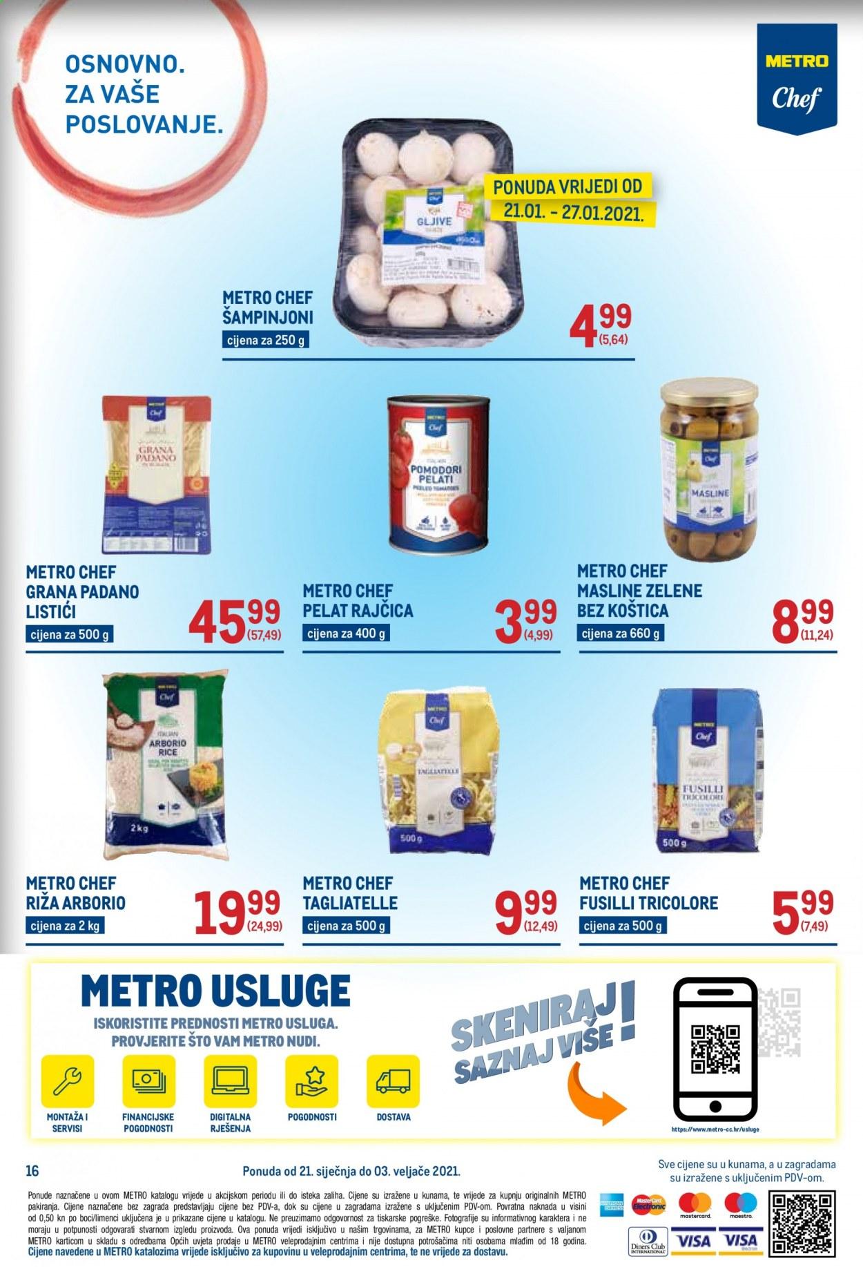 Metro Katalog 21 01 2021 03 02 2021 Str 16 Moj Katalog