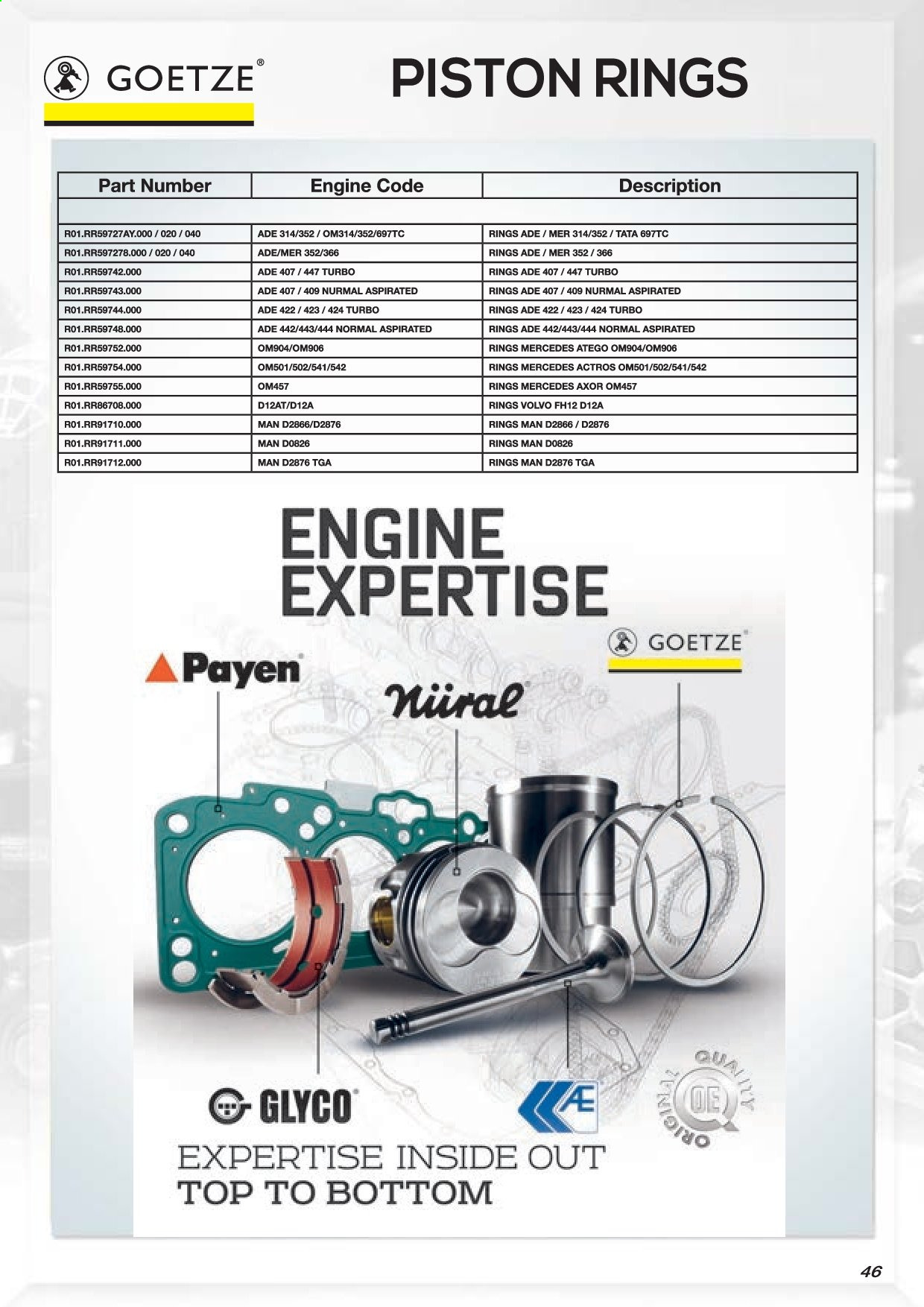 AutoZone catalogue . Page 48.