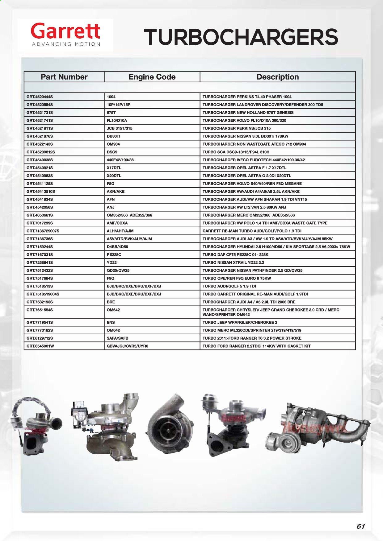 AutoZone catalogue . Page 63.