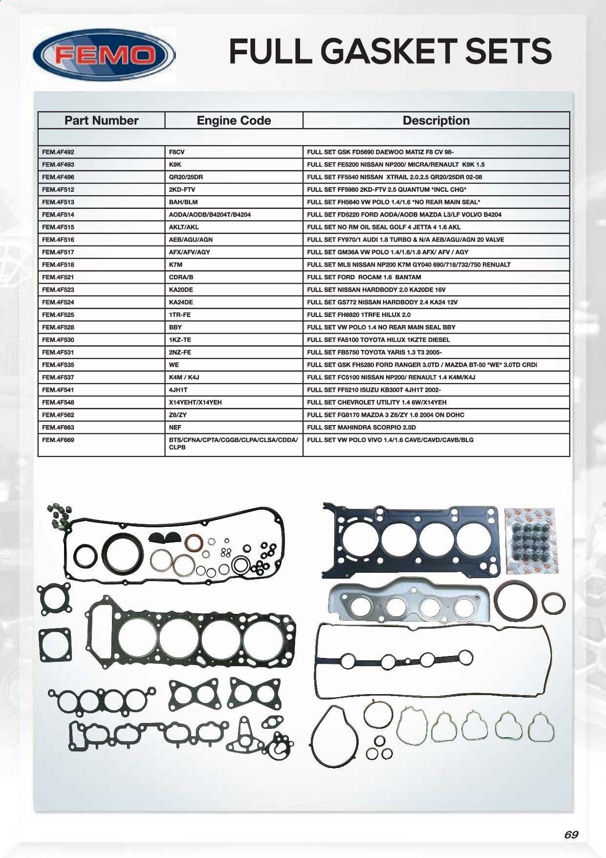 AutoZone catalogue . Page 71.