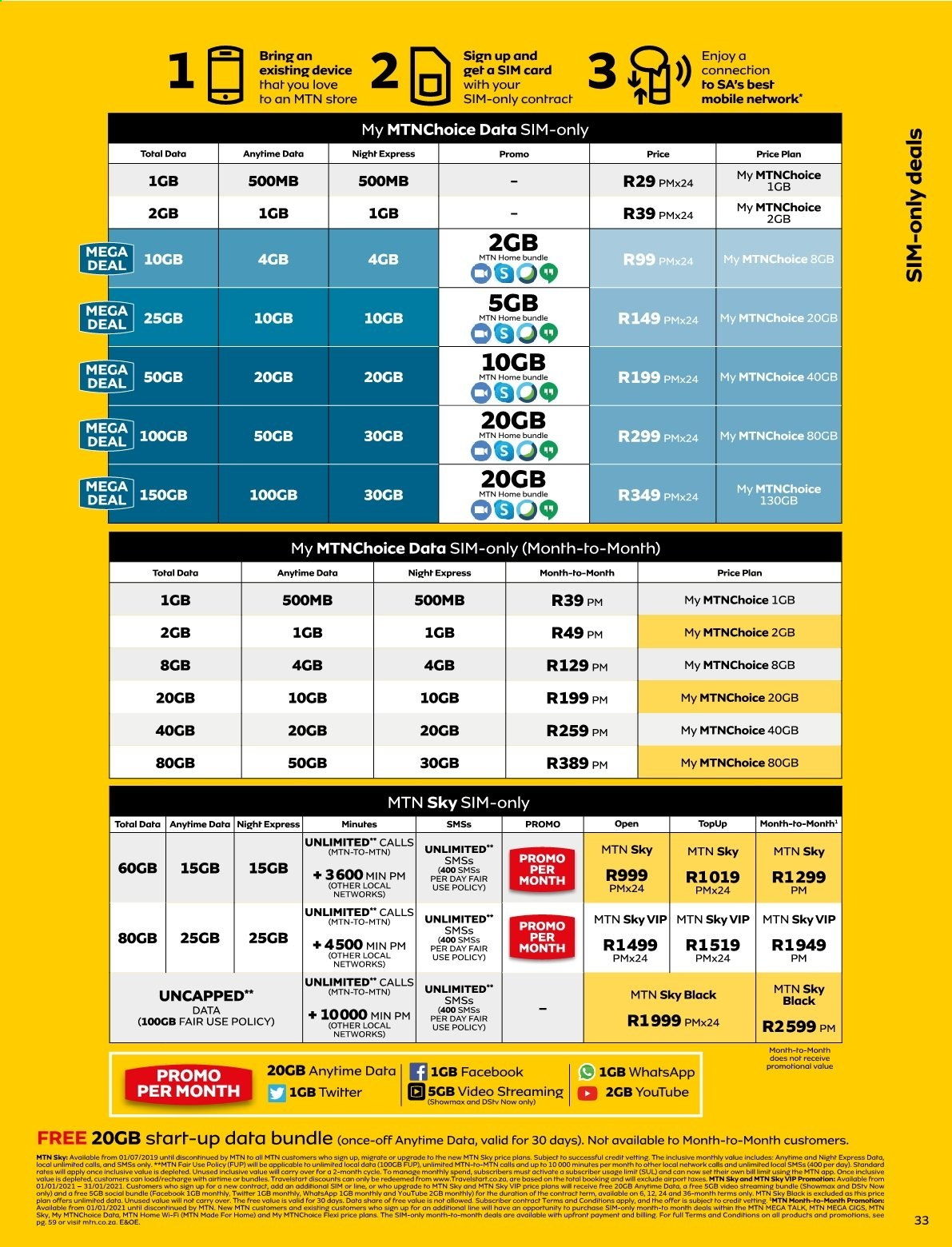 MTN catalogue  - 01.01.2021 - 01.31.2021. Page 33.
