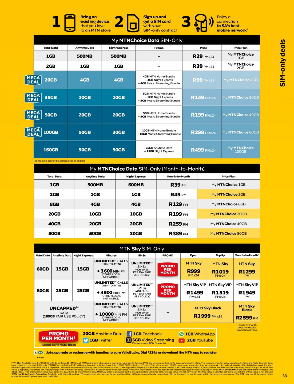 MTN catalogue  - 05.01.2021 - 05.31.2021. Page 33.