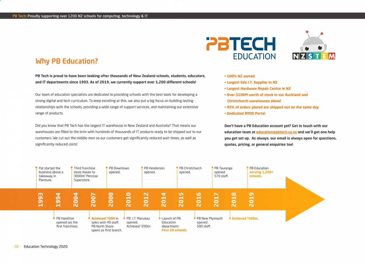PB Tech mailer - Sales products - repair, always, tools. Page 2.