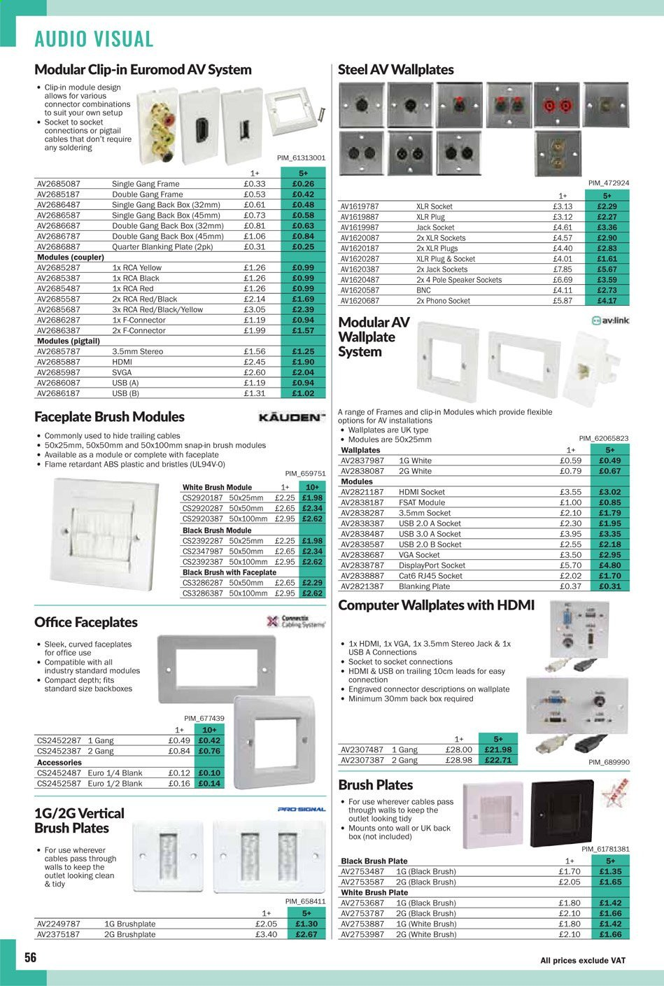 Rca Wall Plate Rj45 Connector Wiring Diagram | Wiring Liry Jack Usb Wiring Diagram on