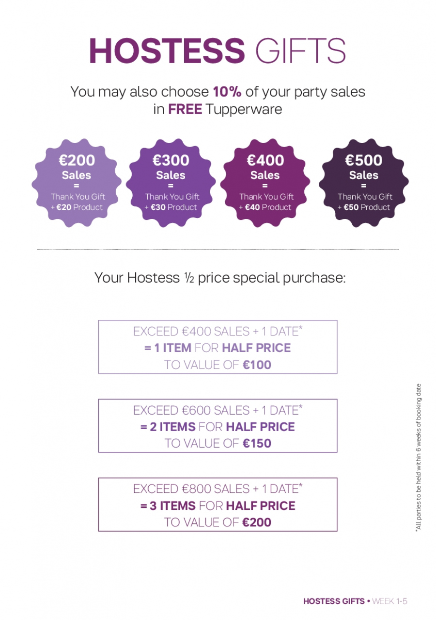 Tupperware offer  - 1.1.2018 - 4.2.2018. Page 11.