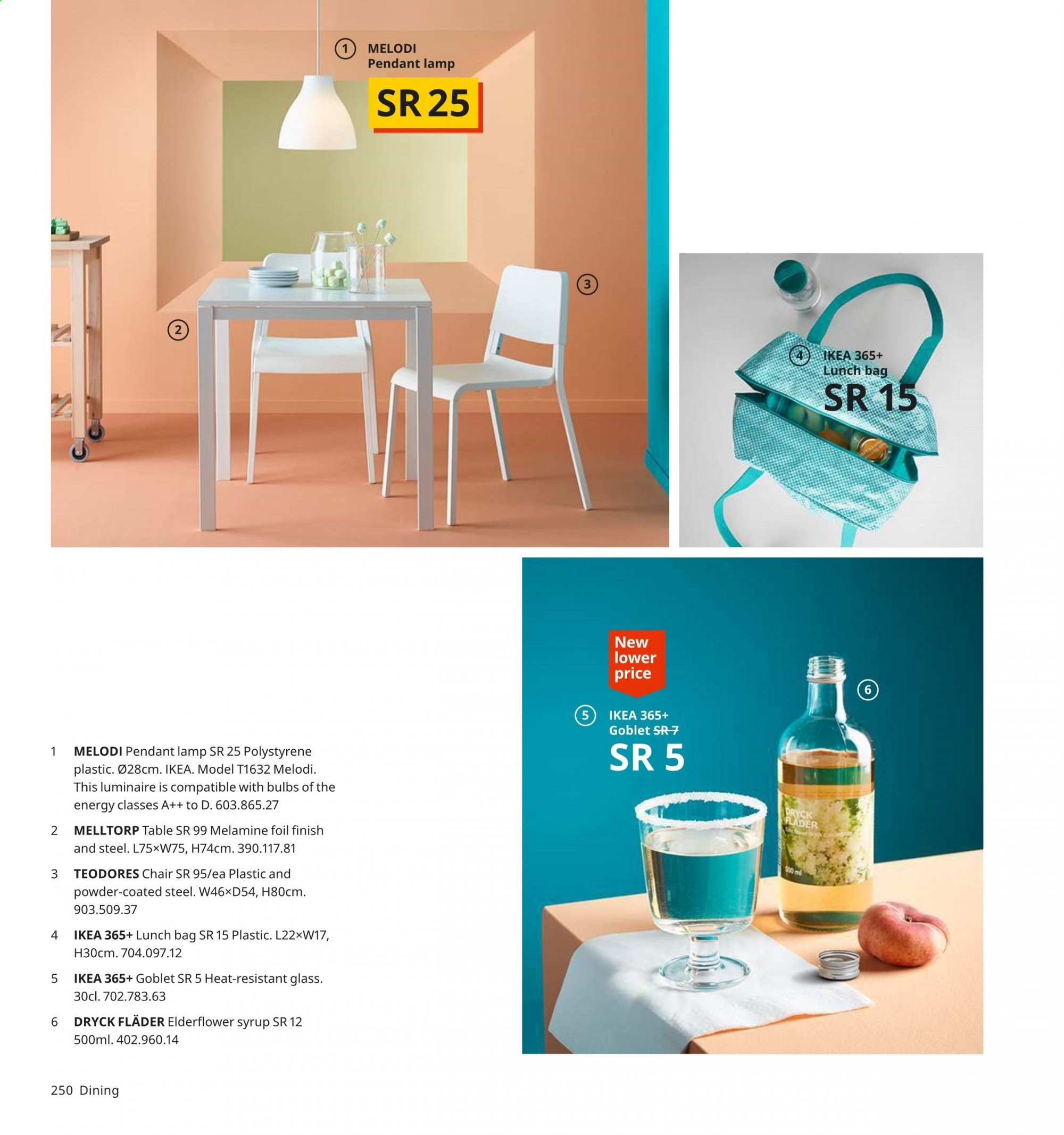 <retailer> - <MM.DD.YYYY - MM.DD.YYYY> - Sales products - ,<products from offers>. Page 250.