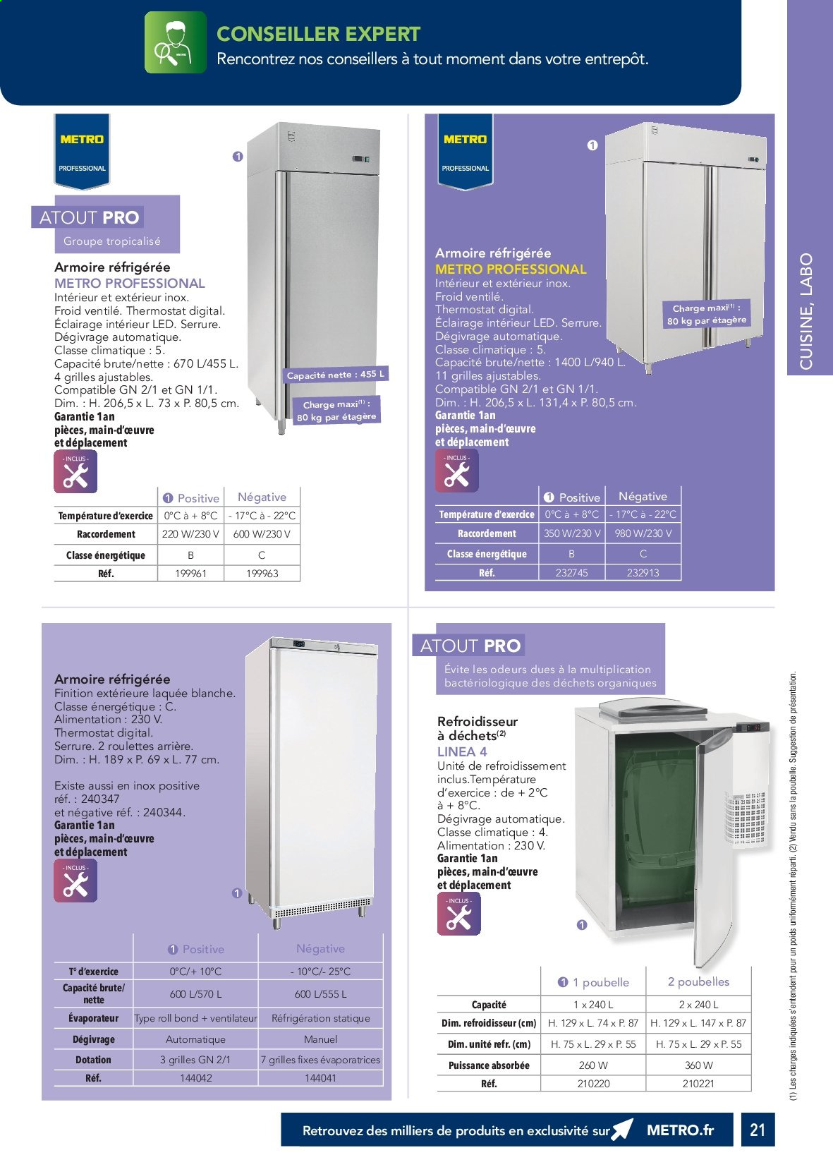 Catalogue Metro. Page 20.
