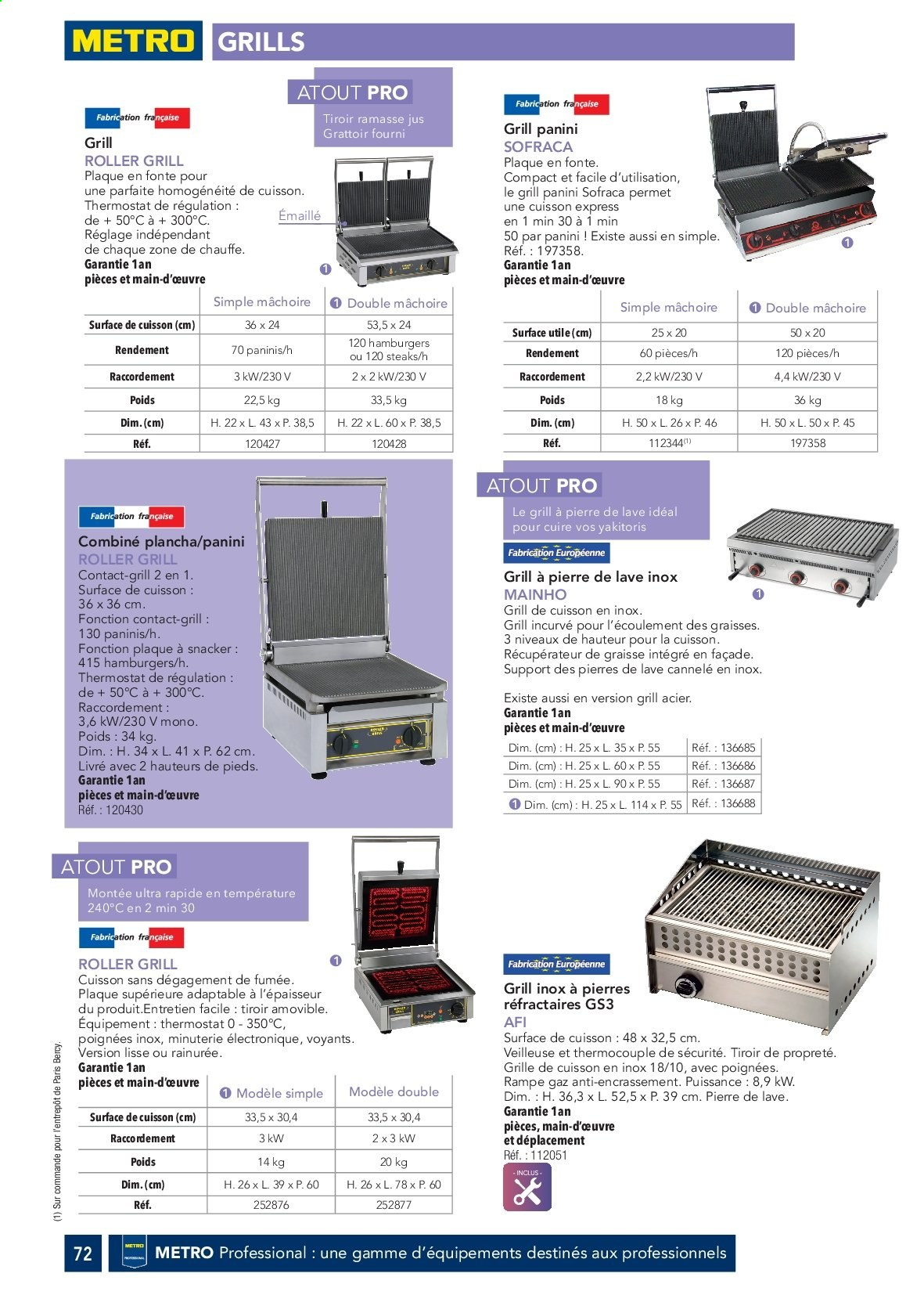 Catalogue Metro. Page 71.
