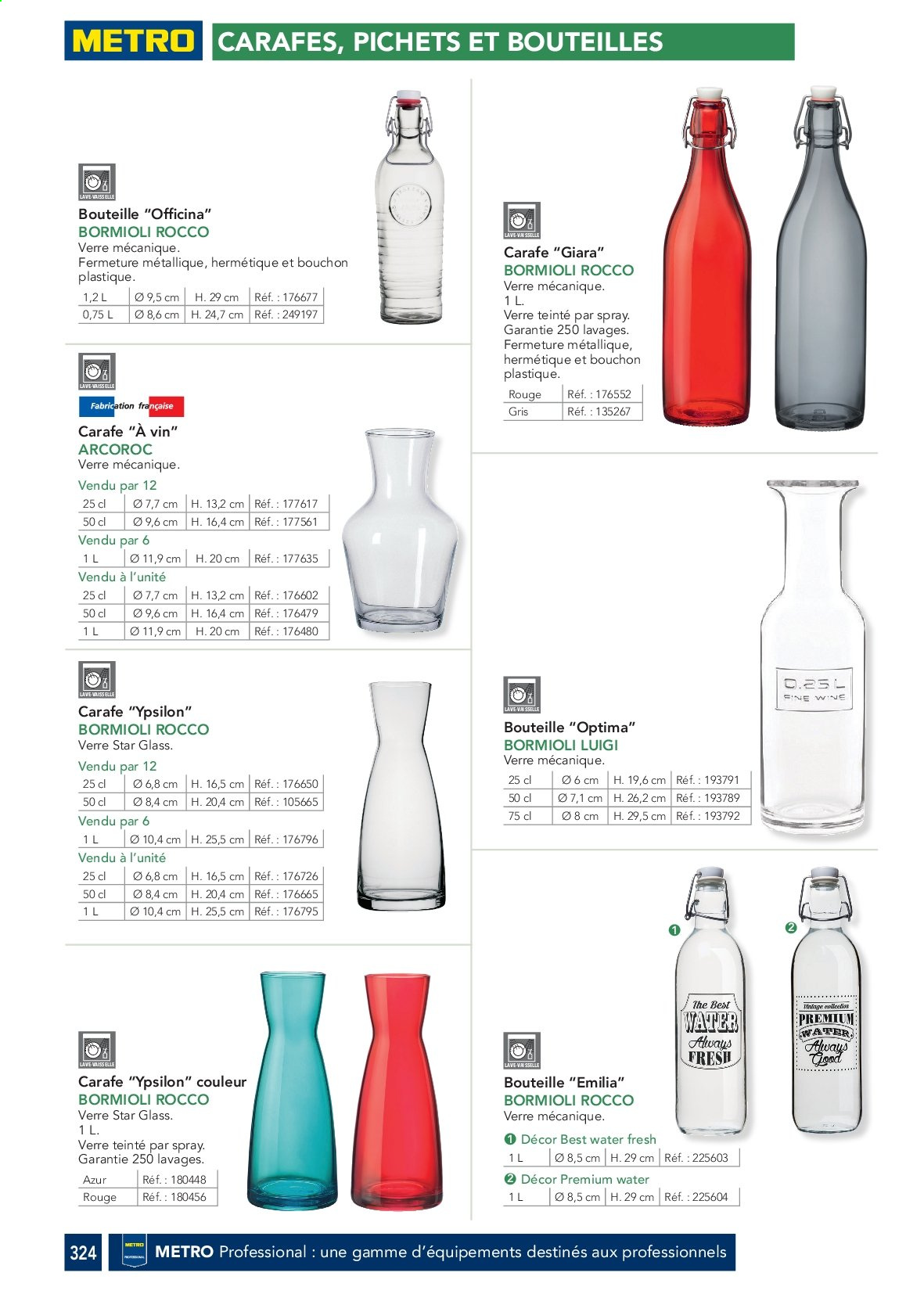 Catalogue Metro. Page 323.