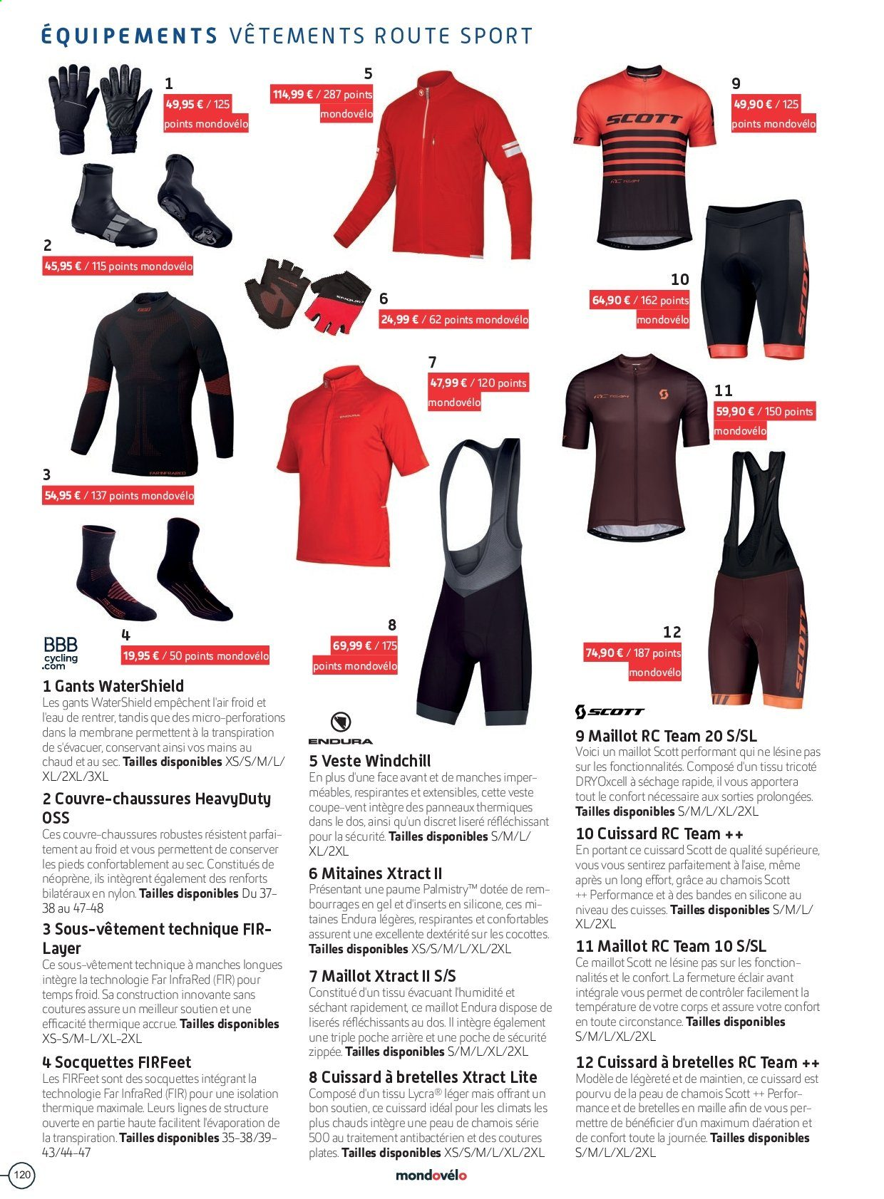 Catalogue Sport 2000. Page 120.