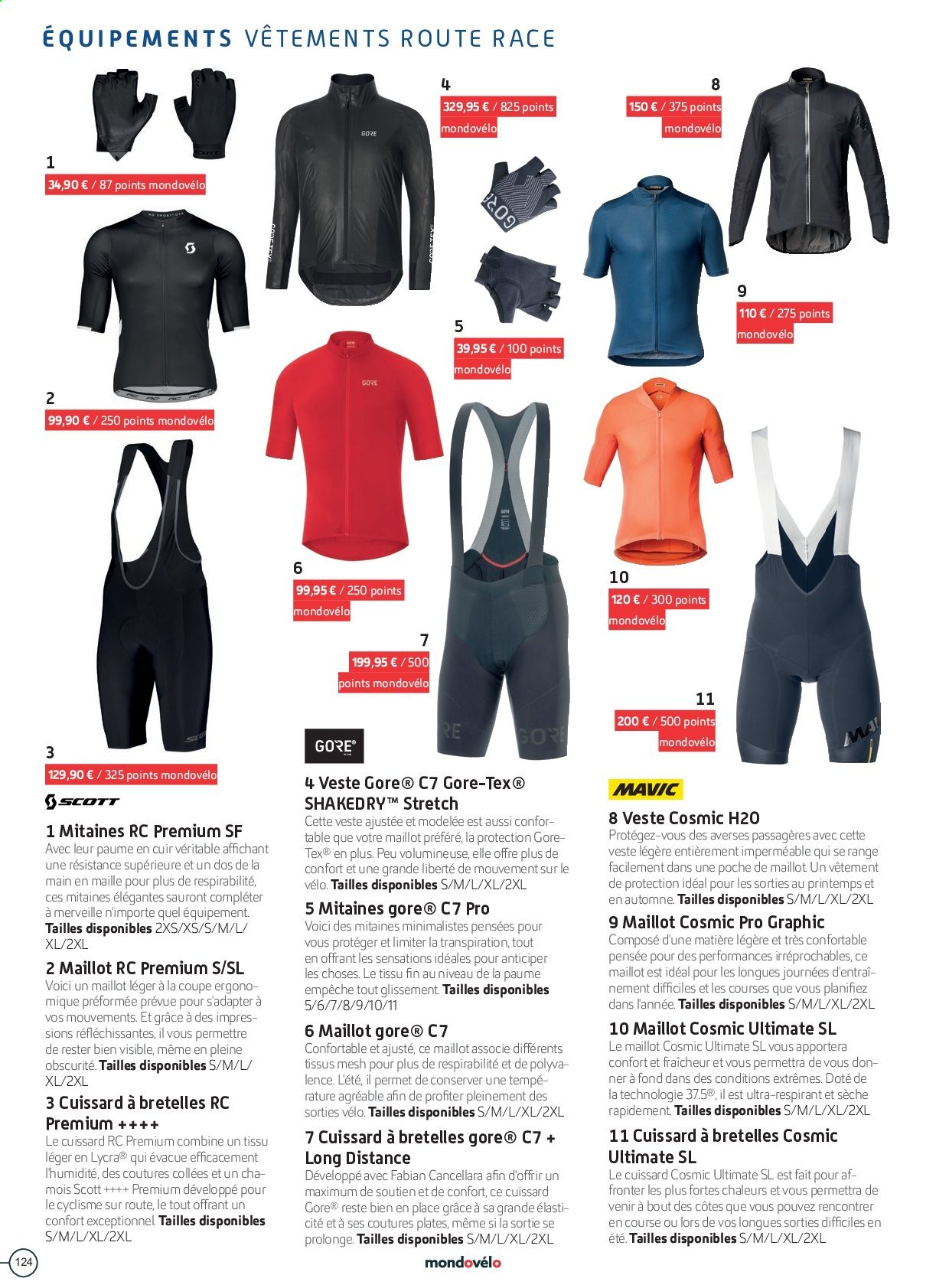 Catalogue Sport 2000. Page 124.