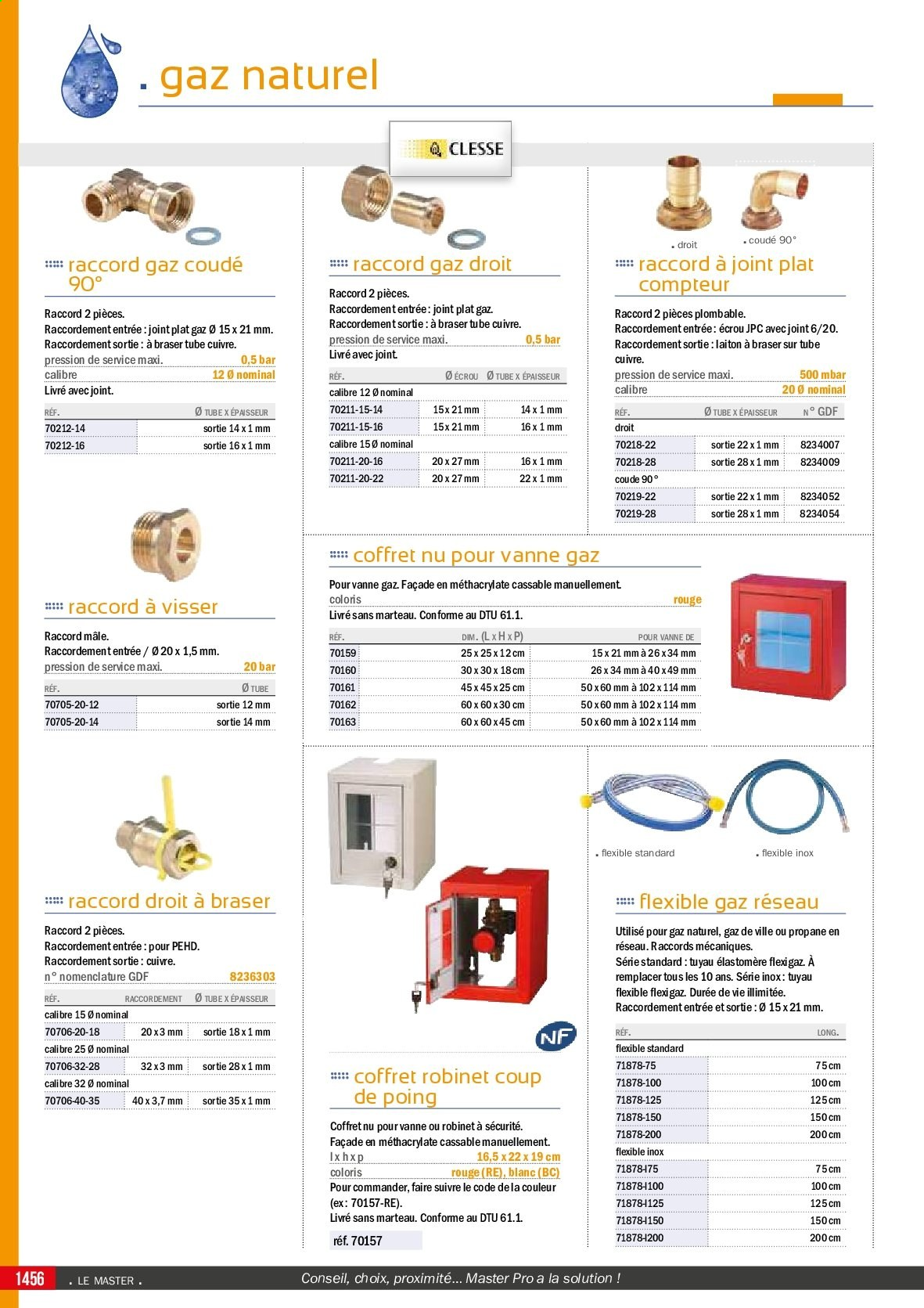 Catalogue Master Pro - 01.01.2017 - 31.12.2019. Page 1504.