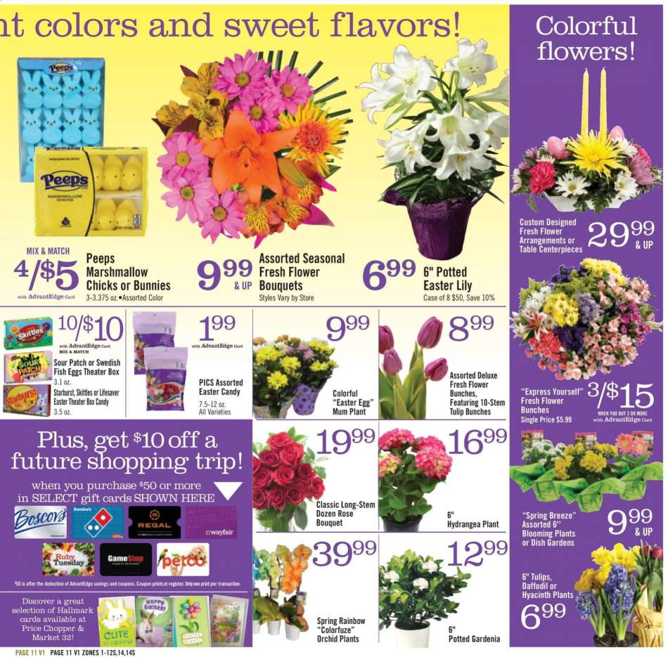 Price Chopper flyer 04 14 2019 - 04 20 2019 | Weekly-ads us